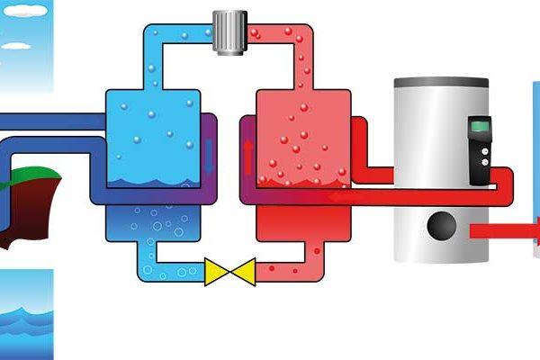 Calefacción y refrigeración geotérmica